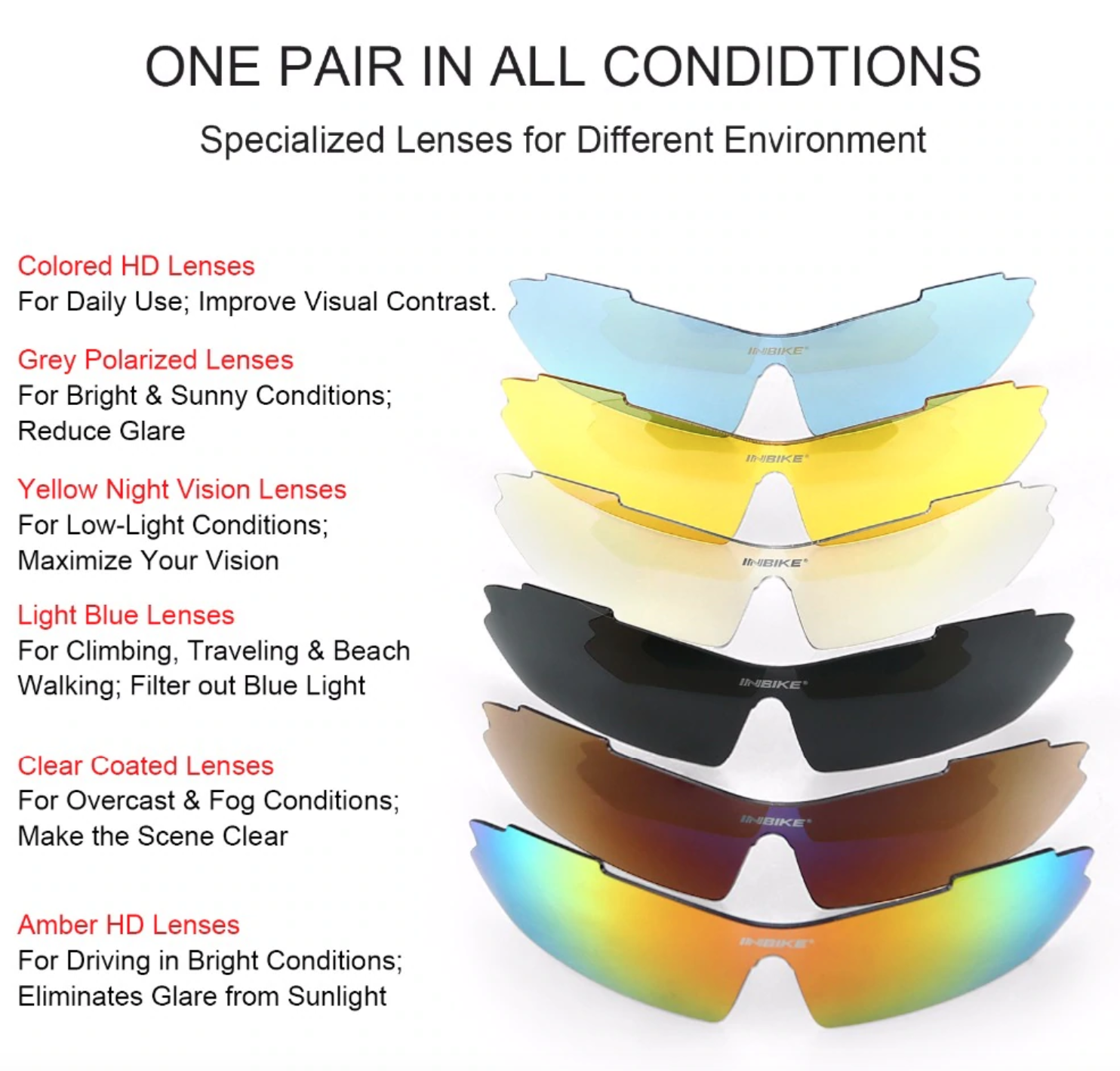 Cycling eyewear different lenses
